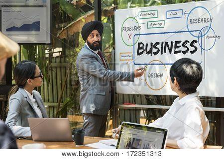Business planning process diagram chart