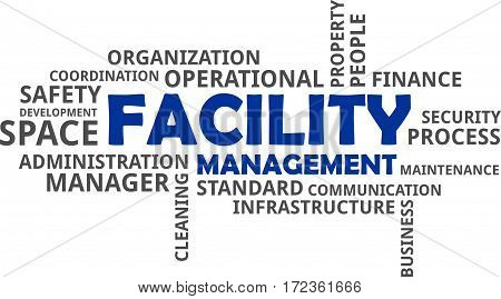 A word cloud of facility management related items