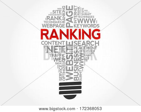 Ranking Bulb Word Cloud Collage