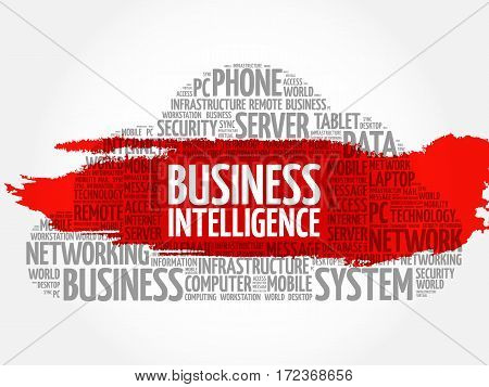 Business intelligence word cloud collage, technology business concept background