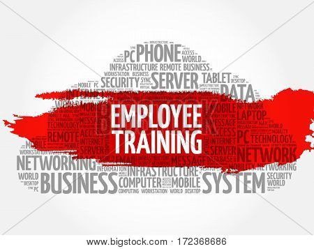 Employee Training Word Cloud Collage