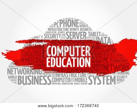 Computer Education Word Cloud Collage