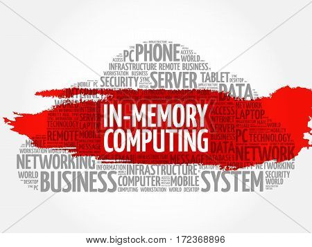 In-Memory Computing word cloud collage, technology business concept background