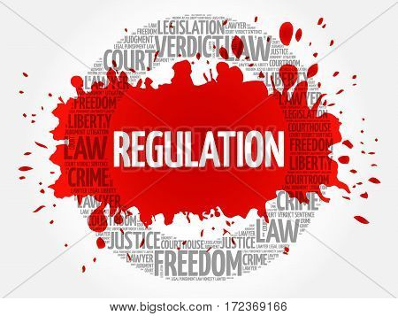 Regulation word cloud collage, social concept background