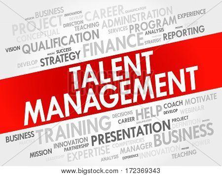 Talent Management Word Cloud Collage