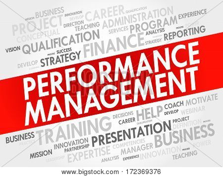Performance Management Word Cloud Collage