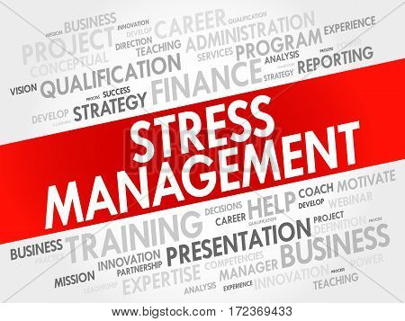 Stress Management Word Cloud Collage
