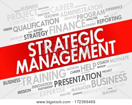 Strategic Management Word Cloud Collage