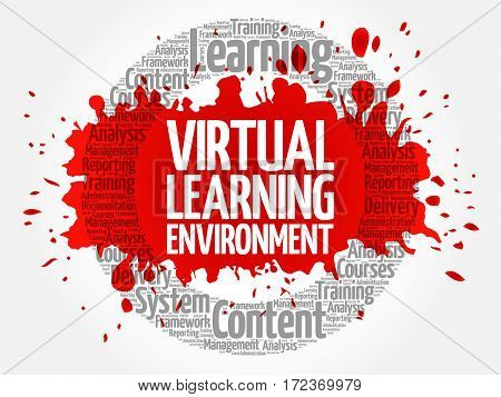 Virtual Learning Environment Circle