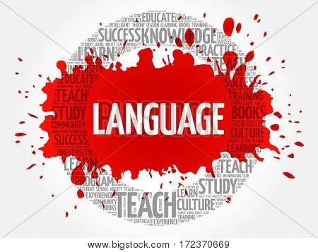 LANGUAGE word cloud collage, education concept background