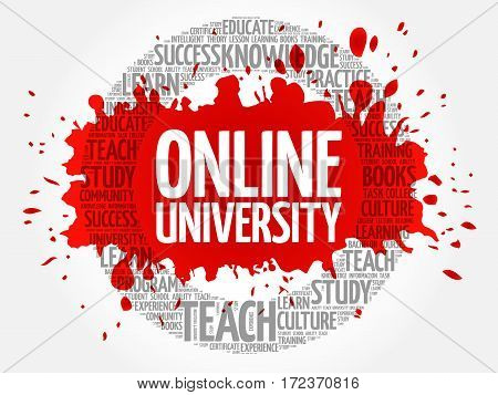 Online University word cloud collage, education concept background