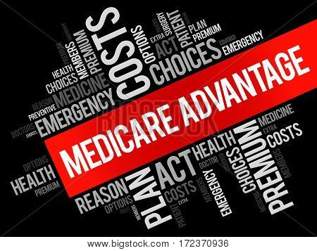 Medicare Advantage word cloud collage health concept background