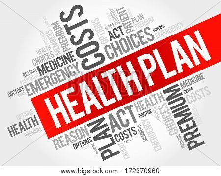 Health Plan Word Cloud Collage