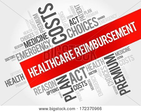 Healthcare Reimbursement Word Cloud Collage