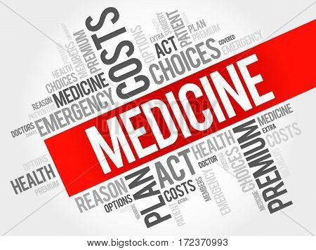 Medicine Word Cloud Collage