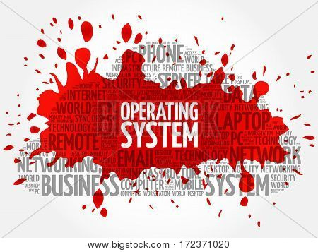 Operating System word cloud collage, technology business concept background