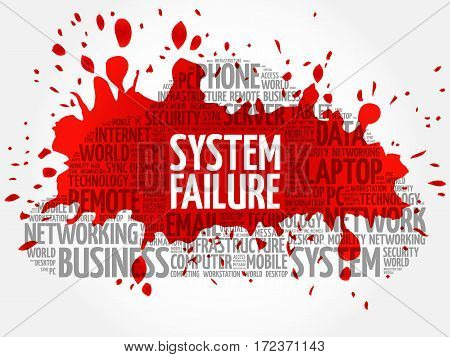 System Failure word cloud collage, technology business concept background