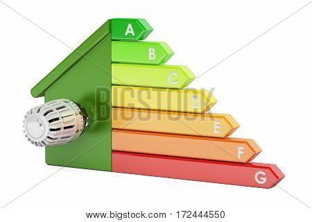 Energy efficiency chart with house and thermostat 3D rendering isolated on white background
