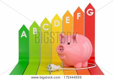 Energy efficiency chart with piggy bank. Saving energy consumption concept 3D rendering isolated on white background