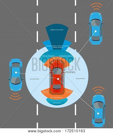 Autonomous Driverless Car on a road with visible connection Communication that connects cars to devices on the road such as traffic lights sensors or Internet gateways. Wireless network of vehicle