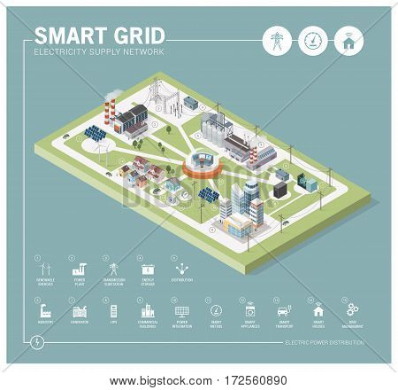 Smart grid network power supply and renewable resources infographic with isometric buildings and icons