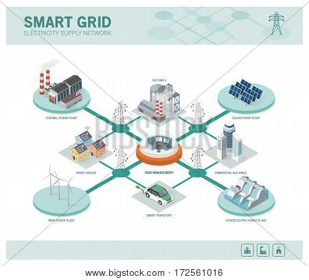 Smart grid network power supply and renewable resources infographic with isometric buildings