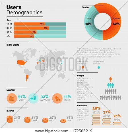 Vector set of infographics elements. Users demographics