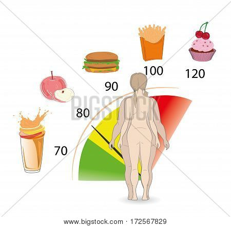 silhouette fat and slim woman, before and after weight loss. foods that help gain or lose weight. vector illustration.