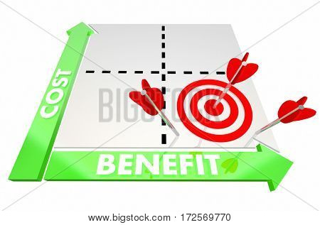 Cost Vs Benefit Analysis Matrix Compare Best Better Choice 3d Illustration poster