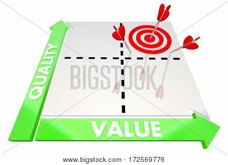 Quality Vs Value Price Better Best Product Service Matrix 3d Illustration