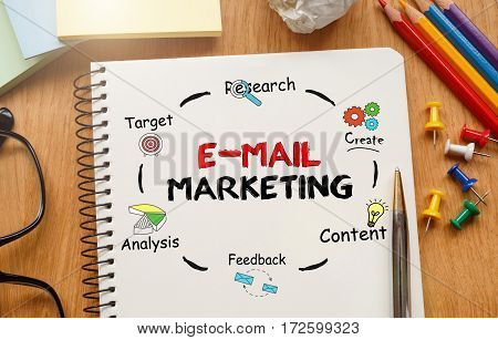 Notebook With Toolls And Notes About E-mail Marketing,concept