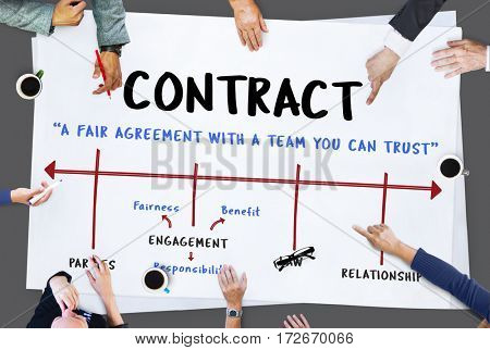 Agreement Commitment Negotiation Contract Deal
