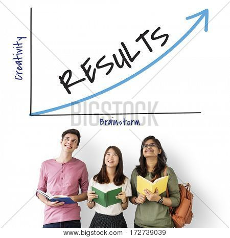 Innovation Results Objective Vision Achievement