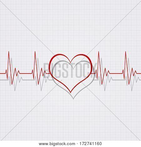 Cardio Rhythm Of A Heart