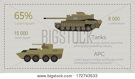 Armored fighting vehicles infographics. Modern tank, armored personnel carrier flat vector illustrations. Military heavy machinery weapon. Army power and armament strength concept. Armed forces type