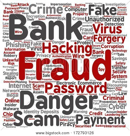 Concept or conceptual bank fraud payment scam danger square word cloud isolated on background