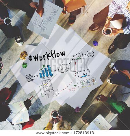 Workflow Progress Marketing Plan