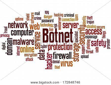 Botnet, Word Cloud Concept 2
