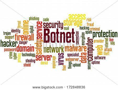 Botnet, Word Cloud Concept 6