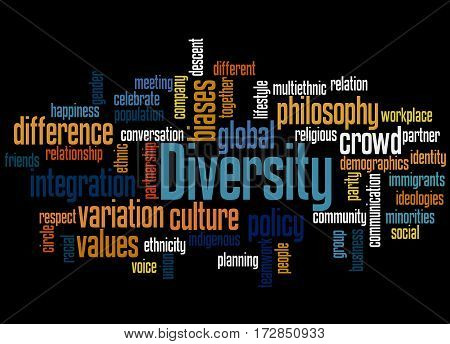 Diversity, Word Cloud Concept