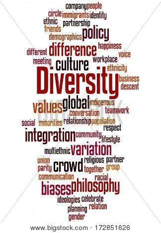 Diversity, Word Cloud Concept 8