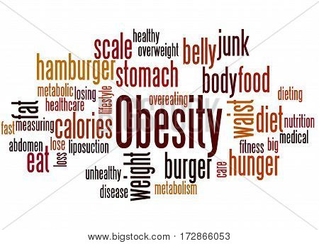 Obesity, Word Cloud Concept