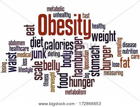 Obesity, Word Cloud Concept 5