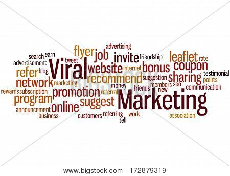 Viral Marketing, Word Cloud Concept 4