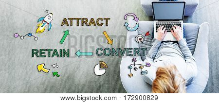Attract Convert Retain Text With Man