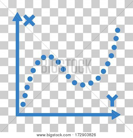 Dotted Plot vector icon. Illustration style is flat iconic cobalt symbol on a transparent background.
