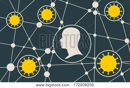 Silhouette of a man's head and viruses. Health relative brochure, report or flyer design template. Scientific medical designs. Connected lines with dots. illustration