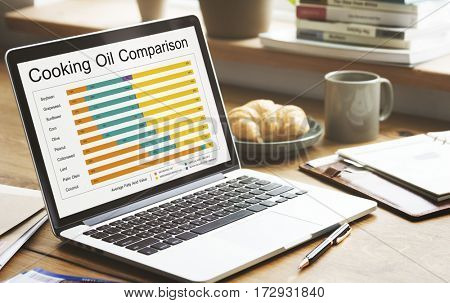 Cooking Oil Comparison Chart Dietery Wellness