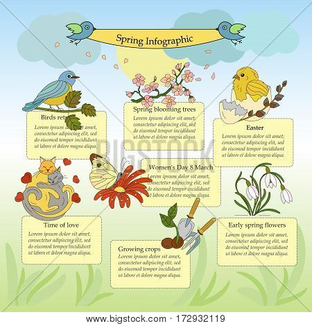 Spring thin line color infographic. Springtime cute poster.