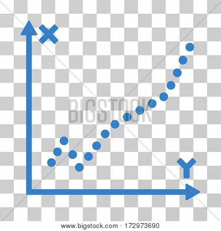 Function Plot vector pictogram. Illustration style is flat iconic cobalt symbol on a transparent background.